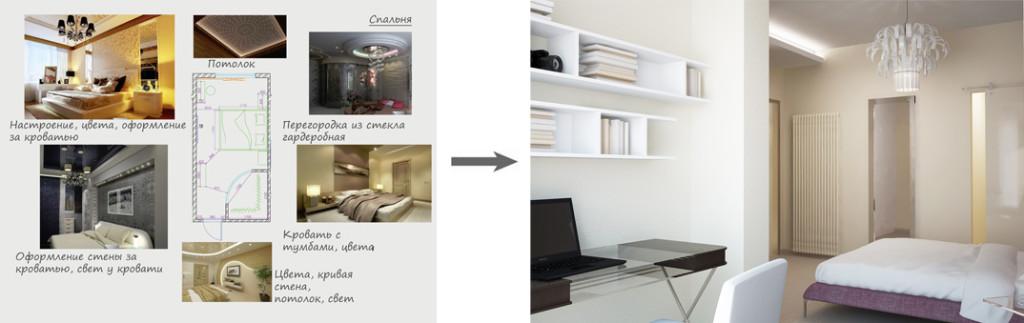 этапы дизайн проекта