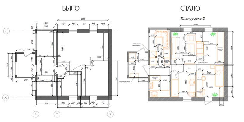 стоимость дизайн проекта интерьера
